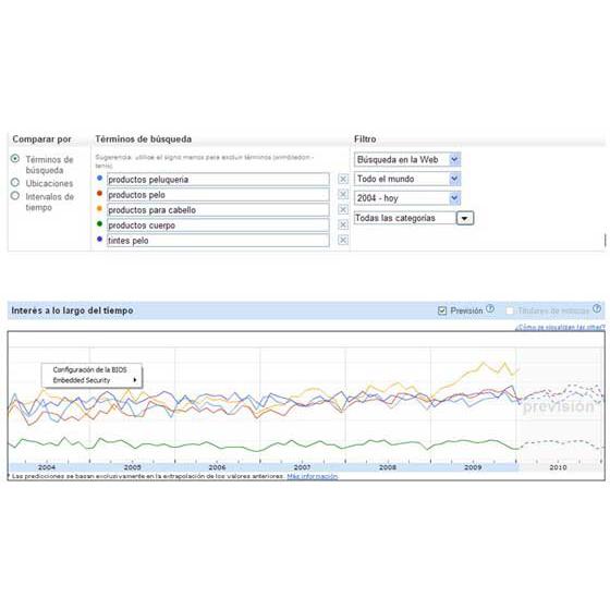 ventaporinternet analisis cualitativo keywords